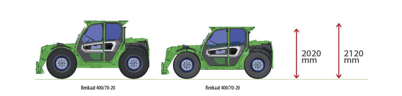 Merlo Compact normaalin ja madalletun mallin korkeudet