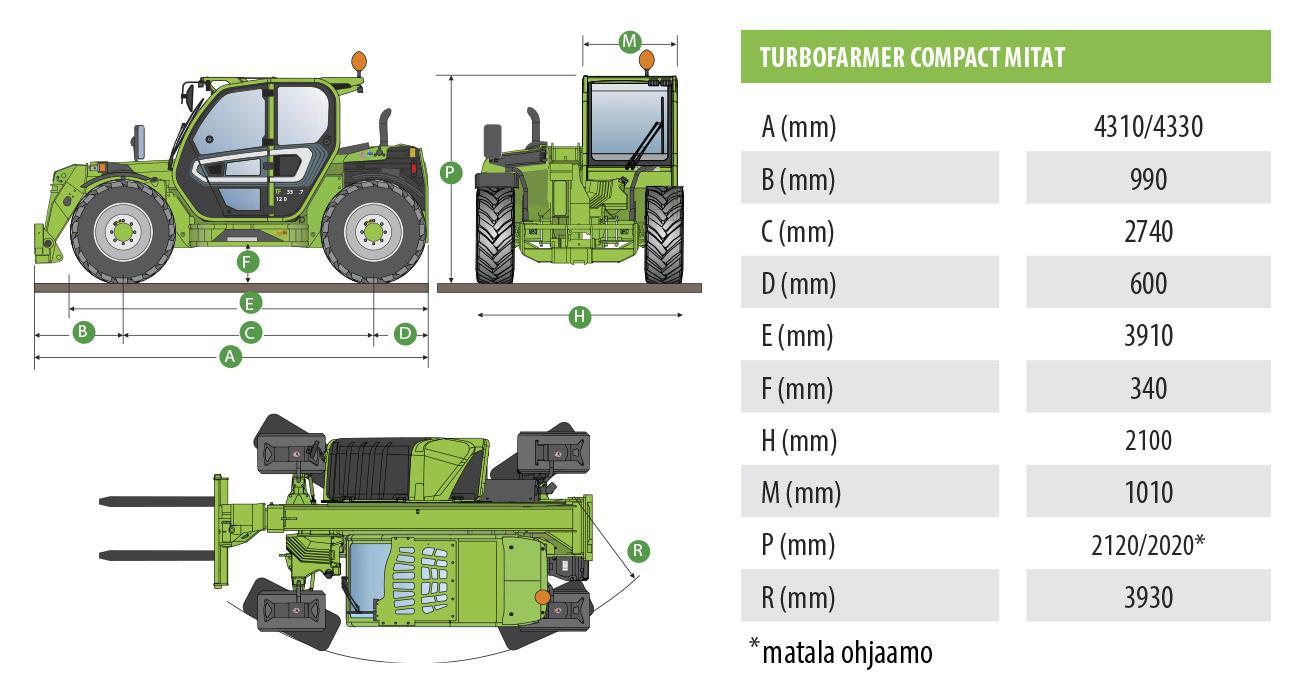 Merlo Turbofarmer 33.7 ja 30.9 kurottajien mitat