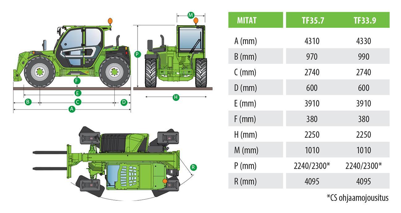 Merlo Turbofarmer 35.7 ja 33.9 kurottajien mitat